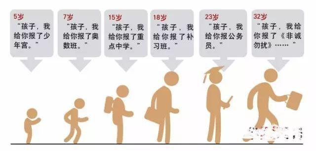 为什么日本小朋友上学都没有父母接送?