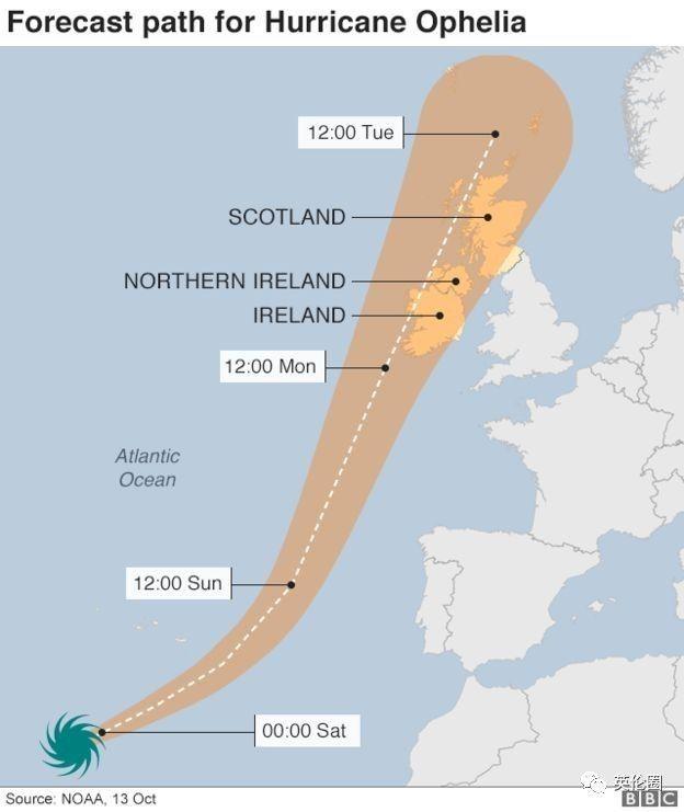 10年最强飓风已致2人死!神秘的天象把英国人都吓懵了