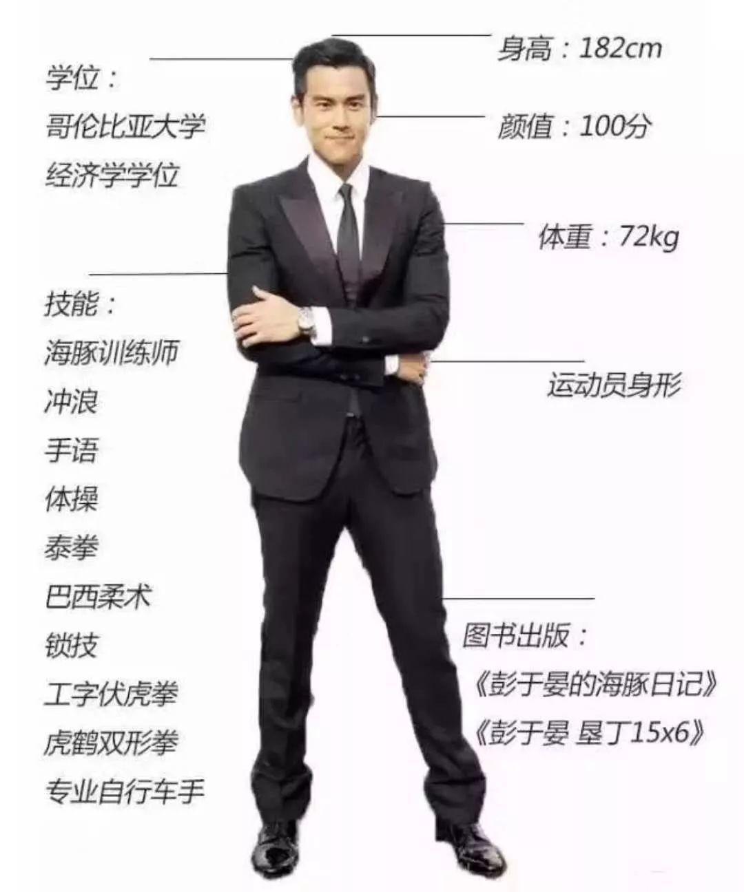 """网络曝出无厘头""""出柜""""传闻 彭于晏张磊齐回应_站长之家"""