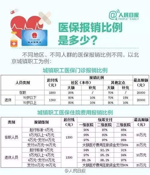 郑州市社保局地址 电话 上班时间 郑州本地宝