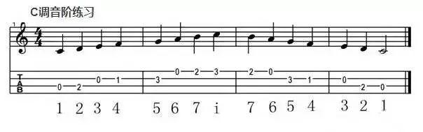 尤克里里新手入门_尤克里里新手入门 第四课 --c调音阶,和弦