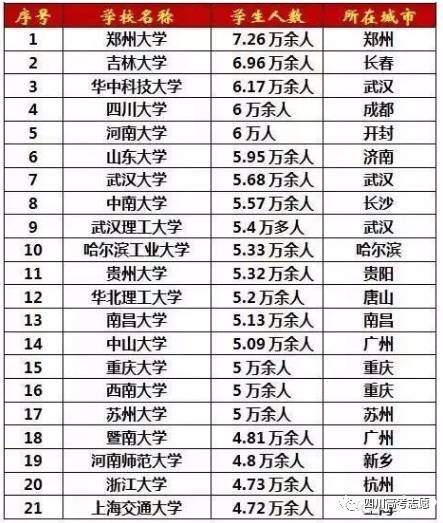 四川省人口总数_中国民族分布图简易版下载 中国民族分布地图高清版免费版
