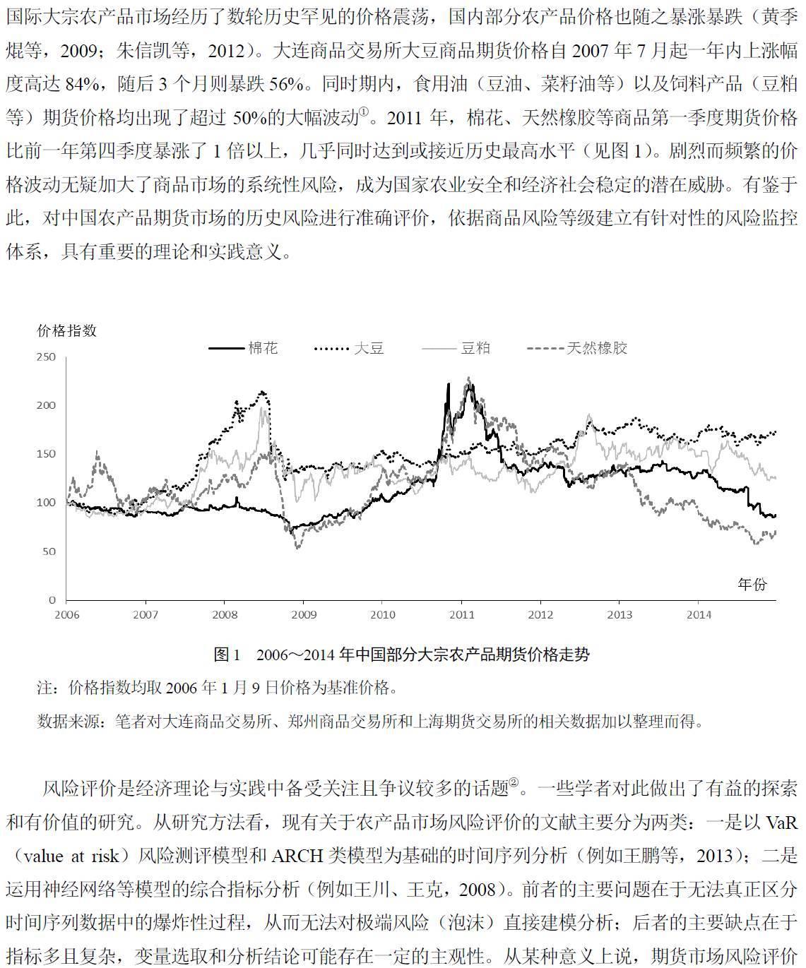 农产品期货市场风险评价