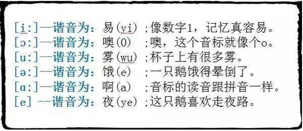小学英语丨音标发音+拼读规则汇总大全,为孩子转发!