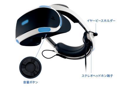 索尼发布新版PSVR,VR游戏头盔还是Sony强!