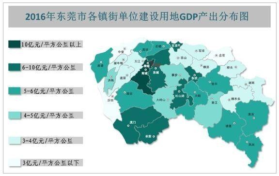 单位建设用地gdp_人均gdp单位图