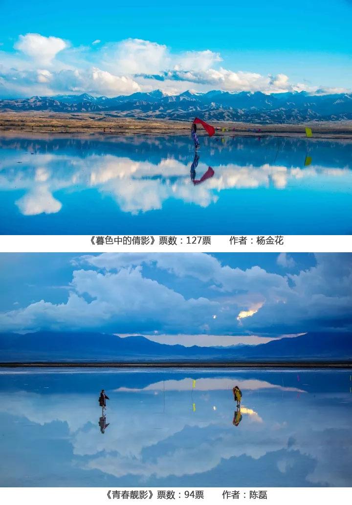 原标题:中国天空之镜首届全国摄影征集大赛作品投票统计结果 此次中国天空之镜首届全国摄影征集大赛活动的开展,受到了全国广大摄影爱好者的追捧,主办方共计收到摄影作品1000余幅,作品分别从人文、景观、静态、动态等多个角度呈现了茶卡盐湖令世人惊叹的美,全方位诠释了天空之镜茶卡盐湖的多姿多彩。 截止10月10日,此次活动的第二阶段(网络投票)已全部结束,在茶卡盐湖公众微信平台以及青海阳光微信公众平台,120幅作品分别获得了相应的票数,现将统计结果公布如下: