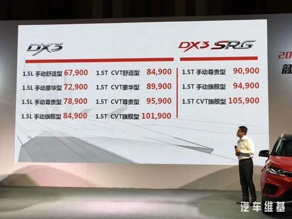 东南汽车2018款DX3上市细致升级后它会卖得更好吗?_七星彩开结果