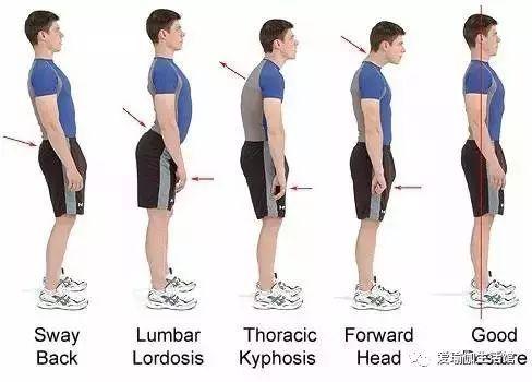 頸椎和脊柱問題,都與孩子學業負擔重,長時間坐在書桌前且姿勢不正確圖片