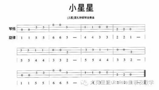 尤克里里新手入门曲谱_尤克里里新手入门 第二课--持琴,识谱