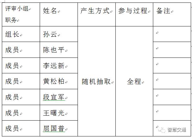【路之达科技特约】湖南衡阳县高新开发区电子警察及信号控制系统建设