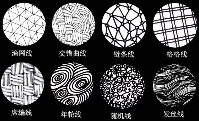 点线面的表现 点线面是黑白装饰画中最基本的造型元素 面的表现 夸张图片