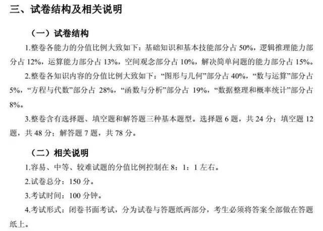 2018上海中考时间公布!附:试卷结构、知识点占