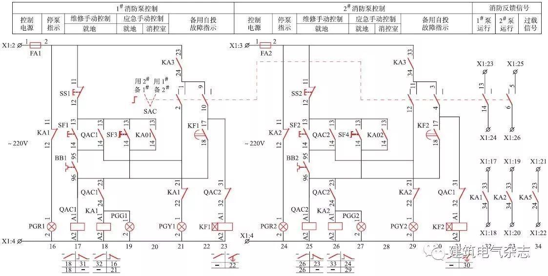 修改后的消防水泵一用一备全压启动控制电路图(二)图片