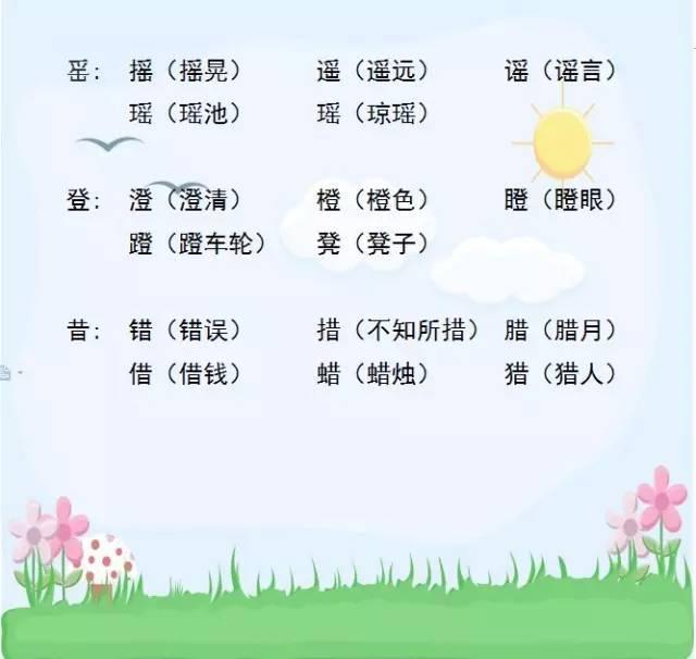 """语文报微信号_小学二年级语文""""给汉字加偏旁"""",收藏起来教给孩子!"""