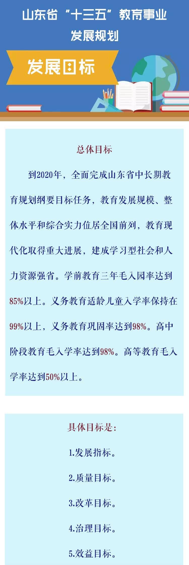 """重磅丨权威解读!山东省""""十三五""""教育事业发展规划"""