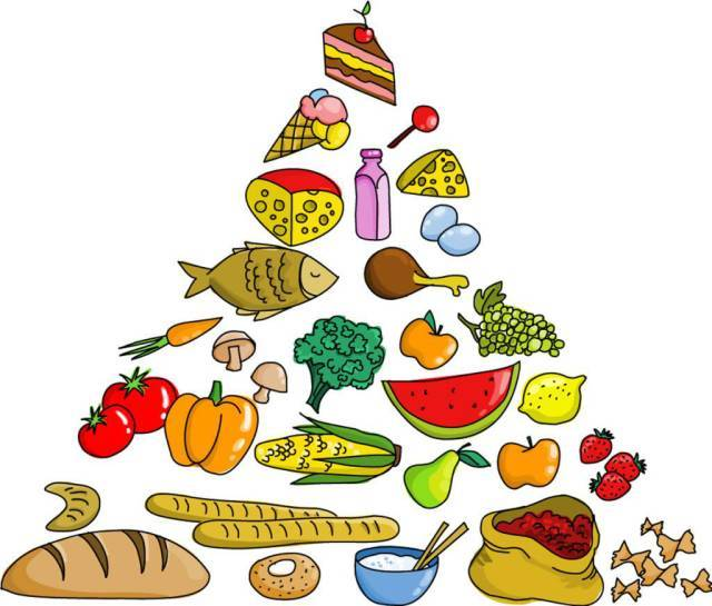 小书童营养膳食间 | 中国儿童青少年健康饮食指南图片