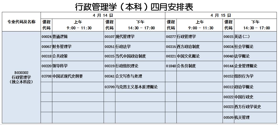 【行政管理学本科】2018年全年考试安排表