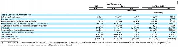 市值115亿美元的趣店是又一个资本泡泡吗?