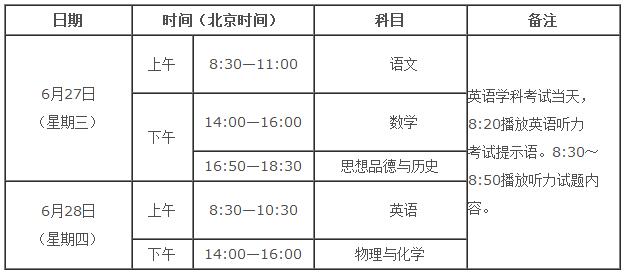 重磅!2018年陕西中考考试时间为6月27日至28
