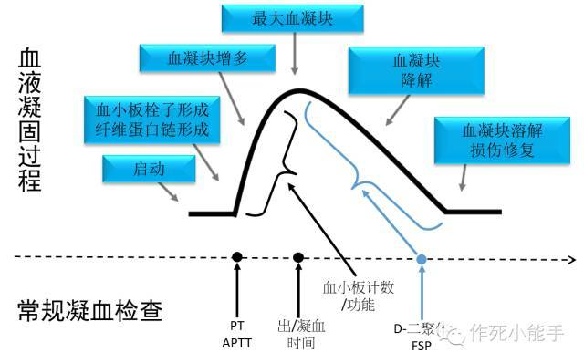 捏积的原理_光栅式万能测长仪的工作原理图