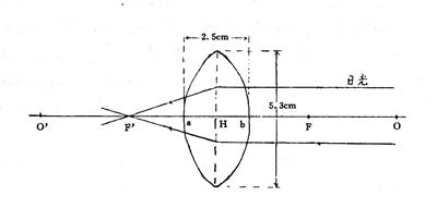 火的物理原理_x射线光电子能谱的物理学原理及其在表面分析中的应用