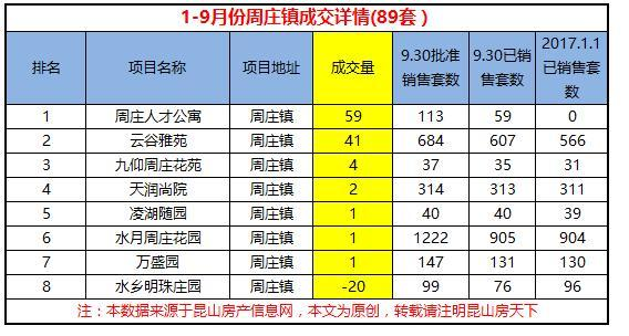 昆山市人口有多少_84748016人 南京,931万