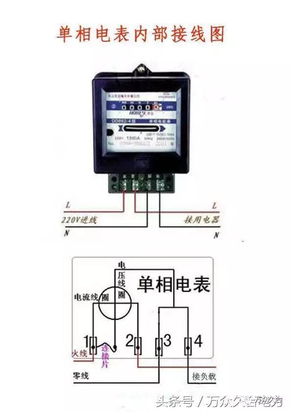 【电气分享】单相电表如何接线?接线大全,图文分析!