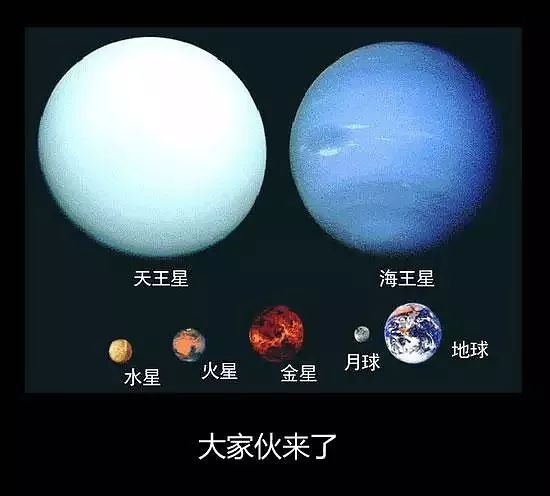 宇宙太空:地球是老几?