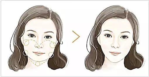 瘦脸针免疫力低下