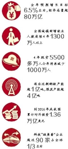 中国经济总量八十万亿_经济发展图片
