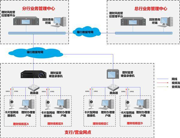 郑州理财v老人管理系统设备安装老人索爱听戏机图片