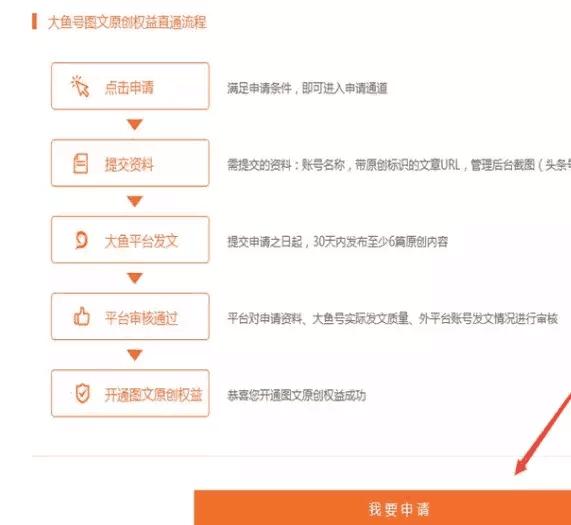 从邀请到申请: 大鱼号原创直通车开启内容创作下半场-烽巢网