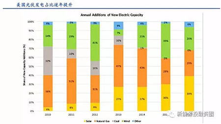 2025年中美经济总量_中美贸易战图片
