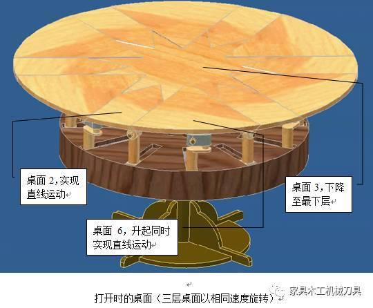 旋转扩大圆桌内部结构详细图片及结构设计图纸资料分享图片