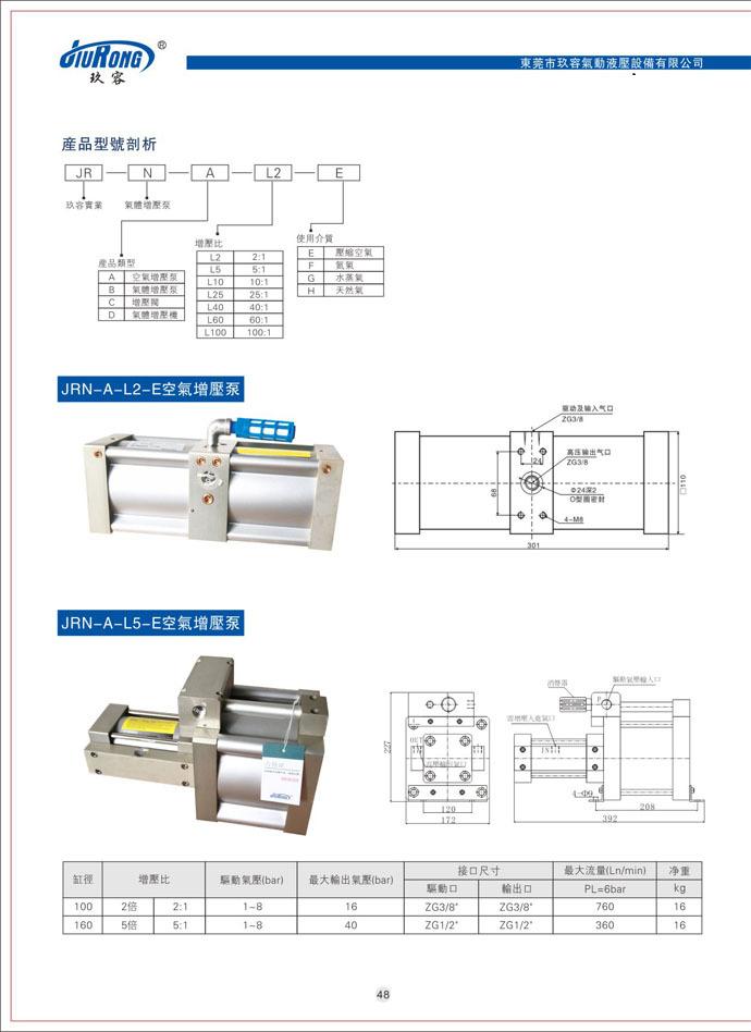 注:1-驱动空气入口;2-驱动空气管路;3-气动活塞;4-顶部撞针;5-先导阀图片