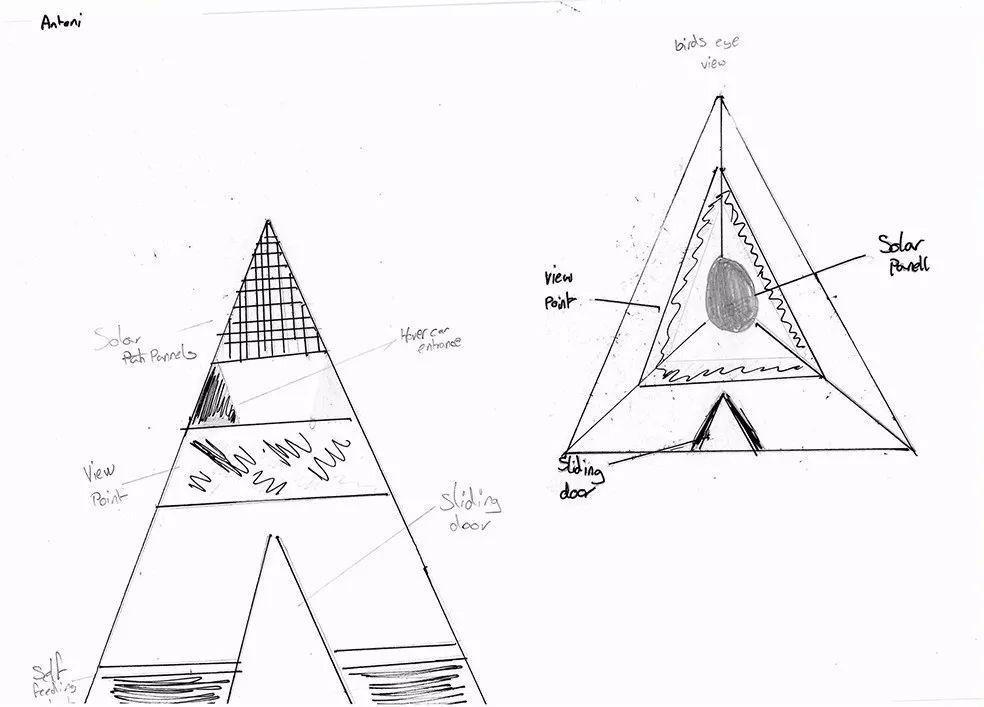 金字塔立面图