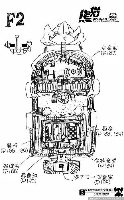 桑尼号的结构_海贼王的船内部功能大起底,技能详解及平面图全部奉上