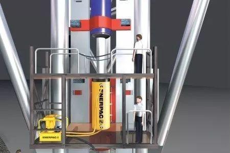 """【科技干货】千斤顶的""""乾坤大挪移""""史上最经典的大件平移工程之一图片"""