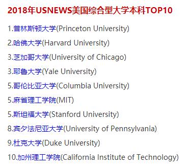 USNews 美国大学排名与世界大学排名为何差