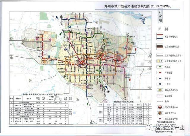 郑州地铁规划