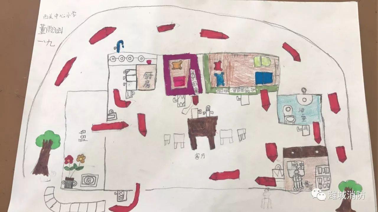 潍坊潍城消防大队积极参与全市中小学生家庭消防疏散逃生路线图绘画图片