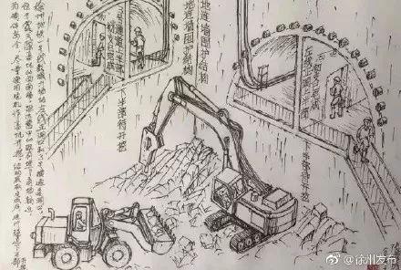 徐州老专家手绘徐州地铁建设现场,原来地铁是这样建的.
