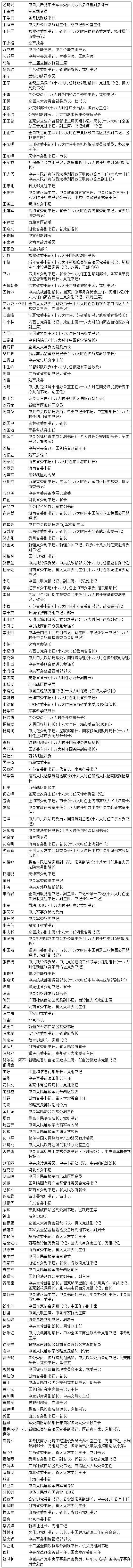 2019中央委员最新排名