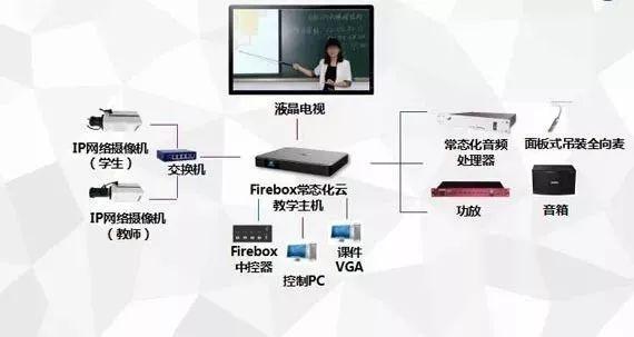 荣誉v9 play搭载:麒麟659处理器4GB运行内存!