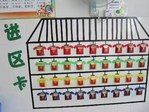 40 款幼儿园进区卡 区域活动卡及规则