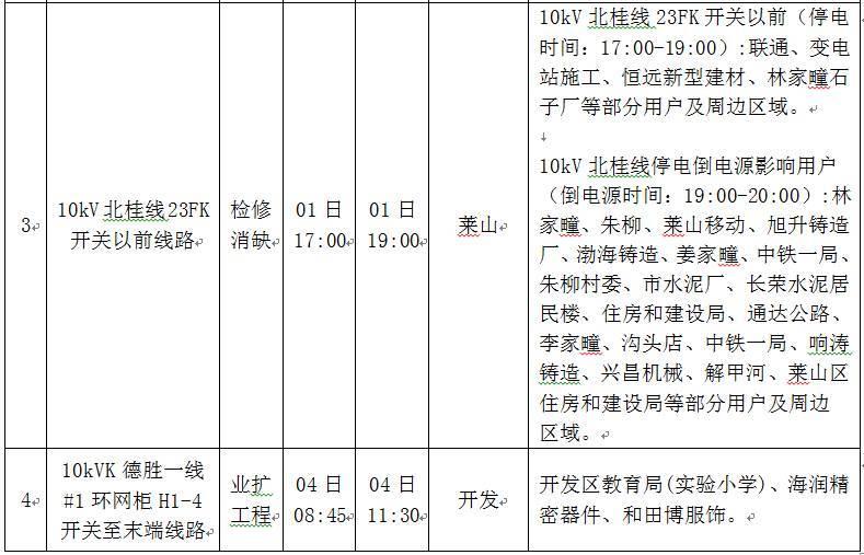 K线|中弘股份目前累计逾期债务本息50.97亿元