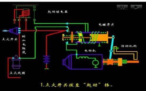 multisim10.0_电磁感应,电流的磁场及磁力线 第十六课:电路模拟软件multisim软件