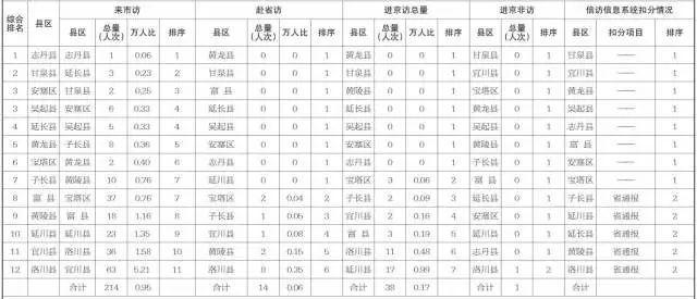 """""""吾望浮云一一王晓辉大写意作品展""""于京隆重开幕"""