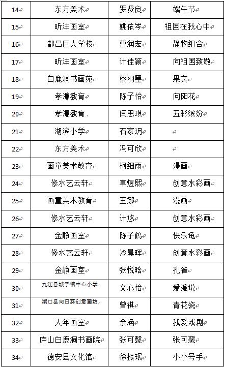 大鹏导演新作《缝纫机乐队》曝光,今年将上5部电影!